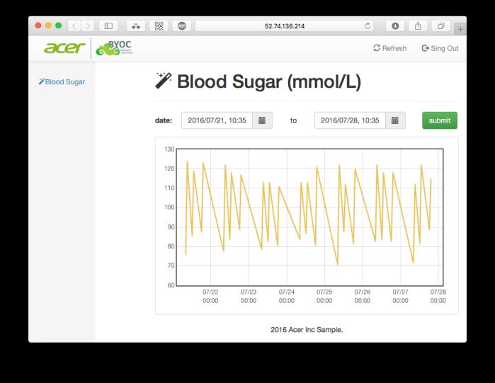 byoc_glucose