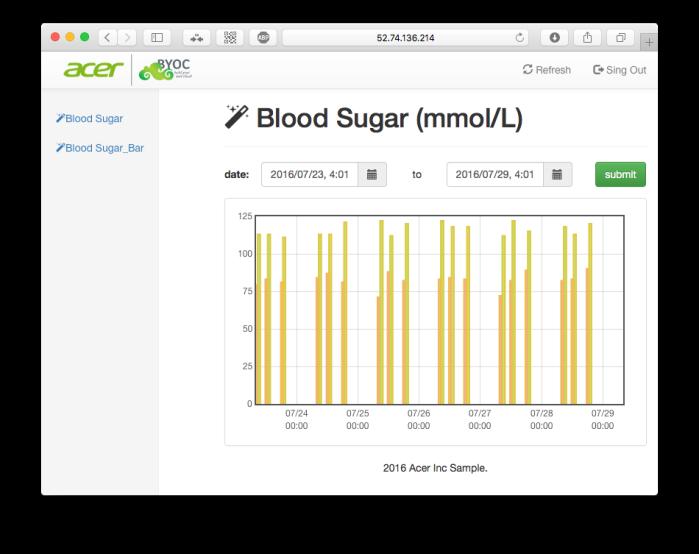 byoc_glucose_bar