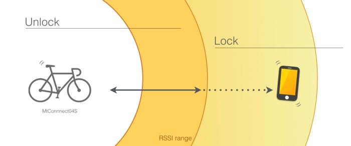 mbed-bike-proximity-lock